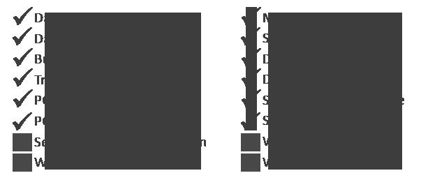 data analytics optimization management software
